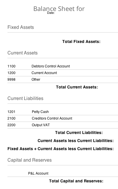 balance sheets using assets liabilities and capital for balance
