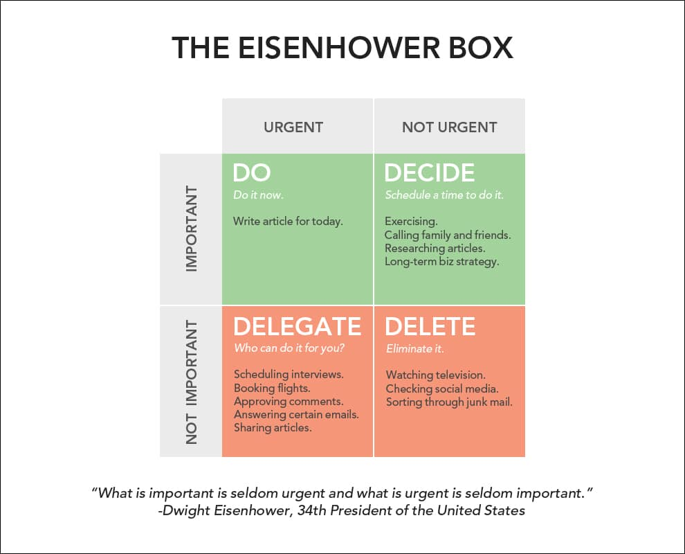 prioritise your workload with the Eisenhower Box