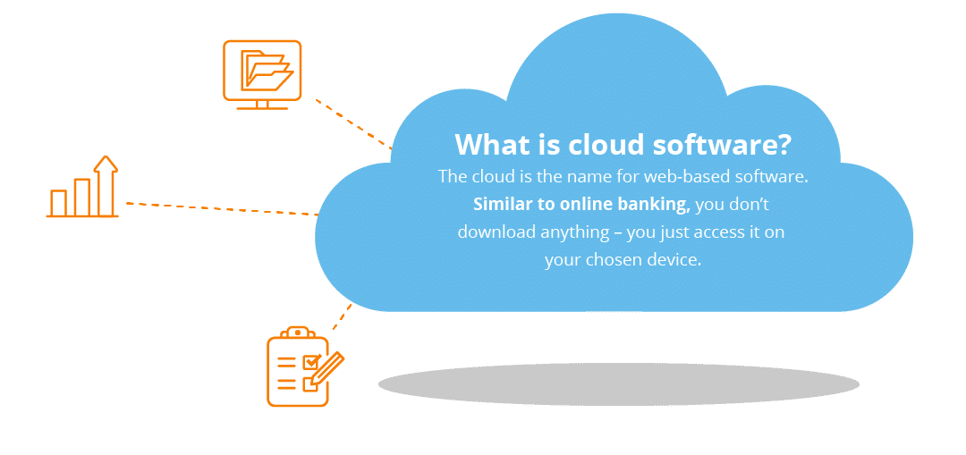 What is cloud software?